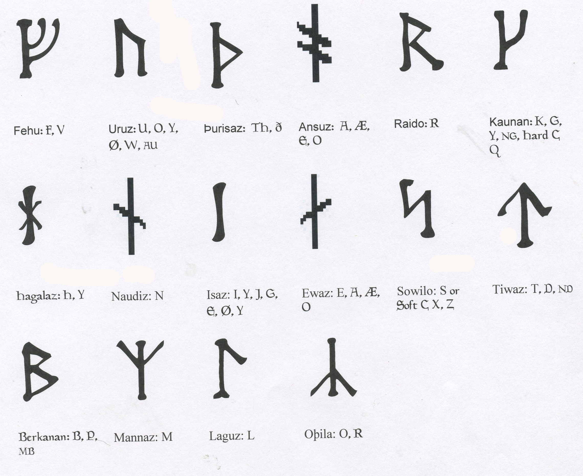 Uncategorized the anglo scandinavian chronicles page 4 runes buycottarizona Choice Image